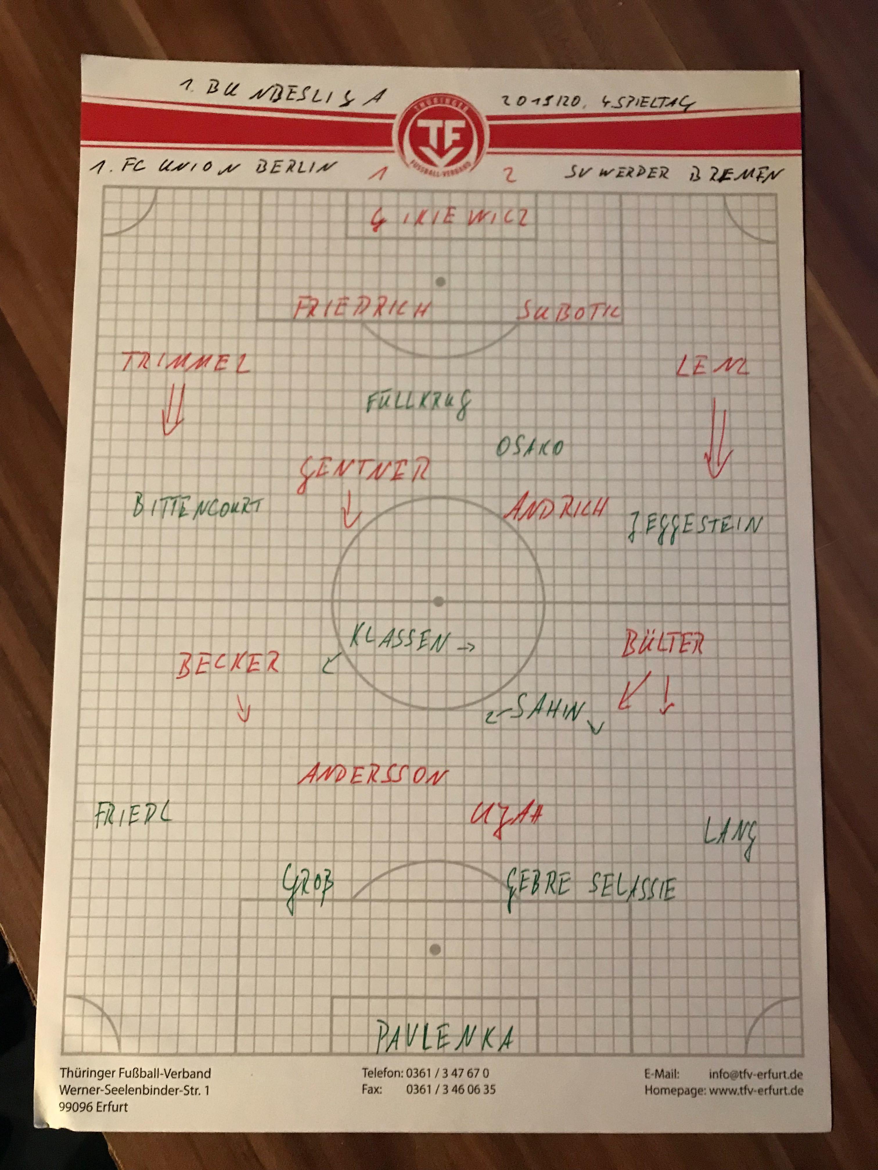 Taktik Union Werder