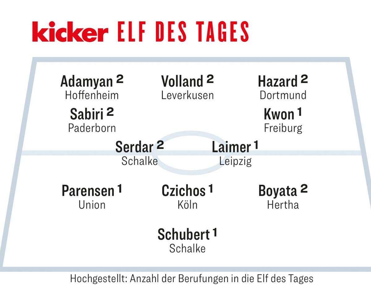Michael Parensen wurde in die Kicker-Elf des Spieltages berufen, Screenshot: Kicker