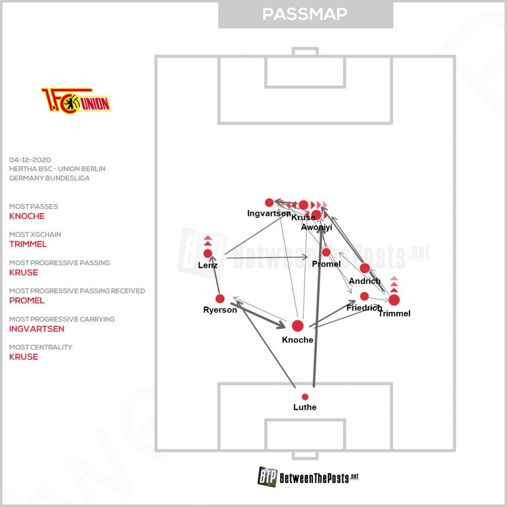Union Hertha Derby Analyse